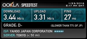 Speed Test with ZenVPN: Tokyo