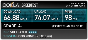 Speed Test with NordVPN: Hong Kong