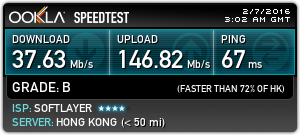Speed Test with IVPN: Hong Kong