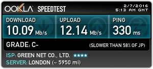 Speed Test with Perfect Privacy: London