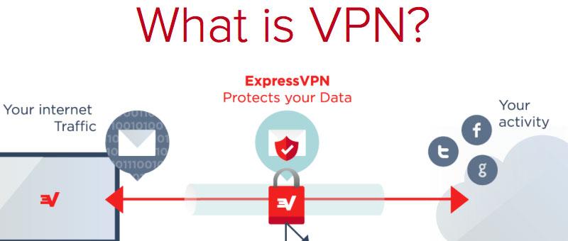 Express VPN Hong Kong Server