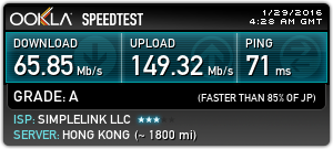 Speed Tests With ExpressVPN: Hong Kong: Hosted by HKIX1
