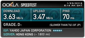 Speed Test with ZenVPN: Hong Kong (HK)