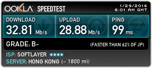 Speed Tests with PureVPN: Hong Kong