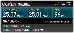 Speed Test with Golden Frog: Hong Kong