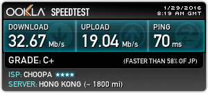 Speed Test with NolimitVPN: Hong Kong