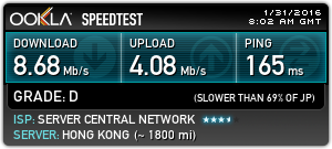 Speed Test with SaferVPN: Hong Kong