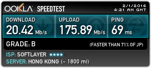 Speed Tests with PIA: Hong Kong