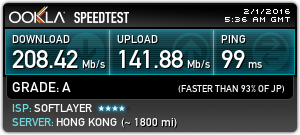 Speed Tests with Astrill: Hong Kong
