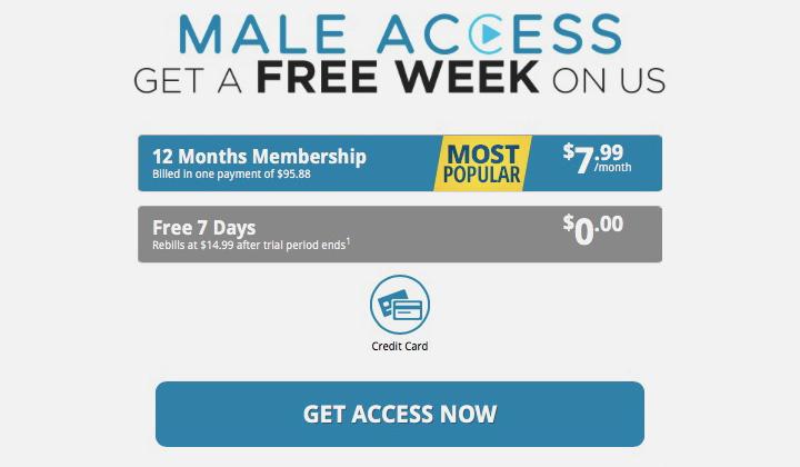 Men.com Free Week & More Gay Porn Goodies is Here!