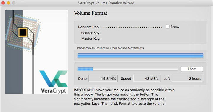VeraCrypt Formatting Encrypted Volume